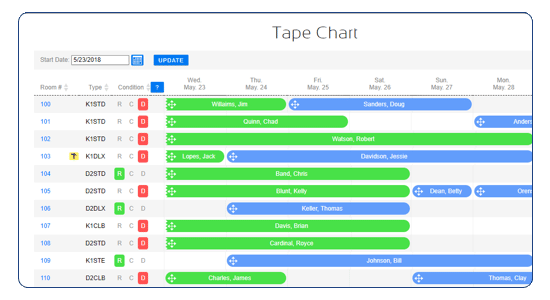 SkyTouch hotel property management system tape chart